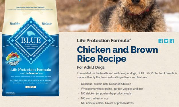 Is Blue Buffalo Dog Food Being Sued